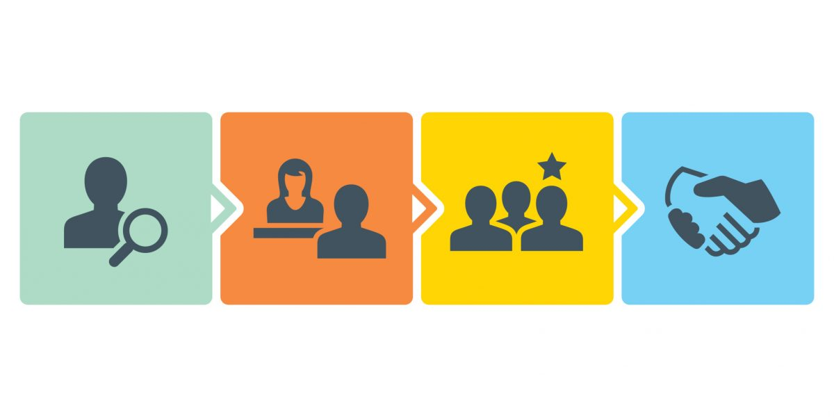 Choosing E-Recruitment Software – Top Requirements to Consider