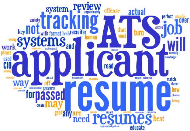 Applicant Tracking System – Its Benefits and Procedure